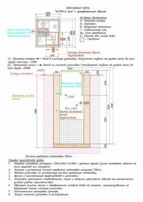 монтаж. схема юнилос астра 5 лонг пр