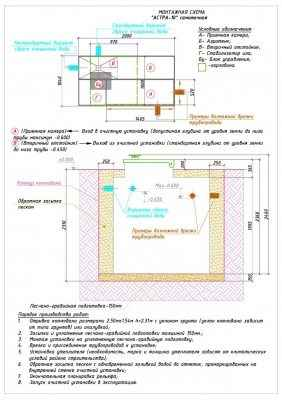 монтажная схема септика Астра 10