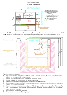 Монтажная схема септика ЮНИЛОС АСТРА 9