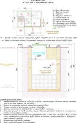 Монтажная схема септика ЮНИЛОС АСТРА 9 Лонг ПР