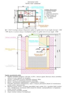 Монтажная схема септика ЮНИЛОС АСТРА 8 Лонг