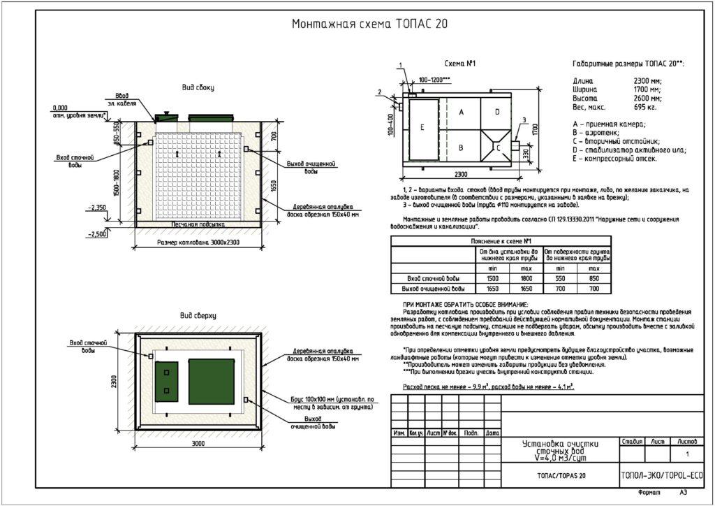 Монтажная схема септика ТОПАС 20