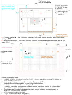 Монтажная схема септика Юнилос Астра 50